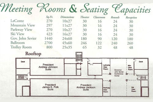 Meeting room information sheet
